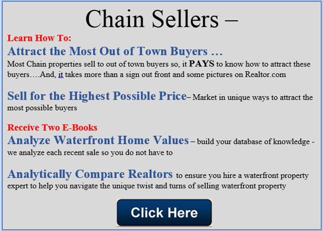 Chain Sellers – Attrach the Most Buyer So, You Sell for the Highest Price
